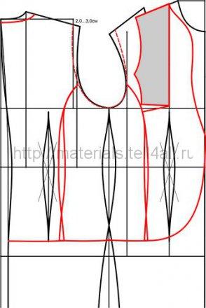 modelirovanie-zhaketa-2