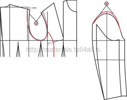 modelirovanie-zhaketa-3