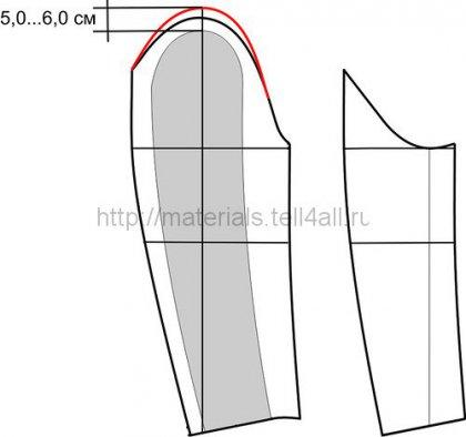 modelirovanie-zhaketa-4