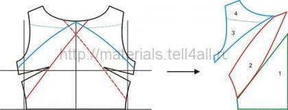 modelirovanie-platya-3_5