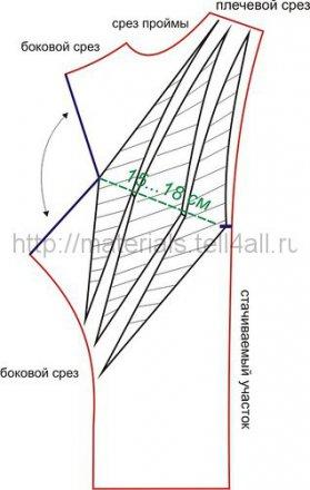 modelirovanie-drapirovki-2