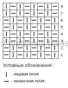 sxema-vyazaniya-3