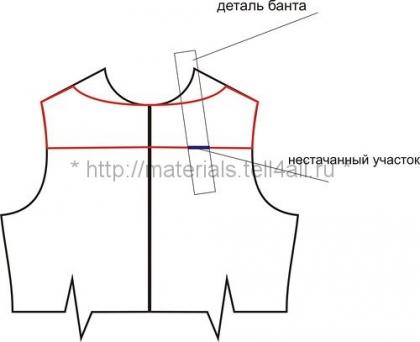 modelirovanie-bluzki-2