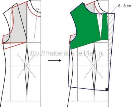 modelirovanie-bluzy-3