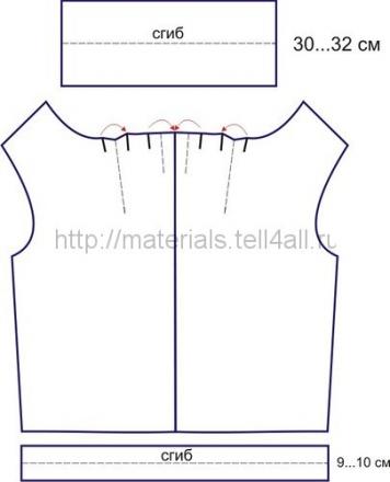 modelirovanie-bluzy-4