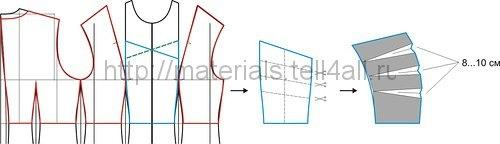modelirovanie-platya-1_11