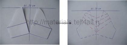 modelirovanie-platya-1_15