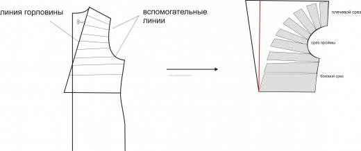 modelirovanie-platya-1_22