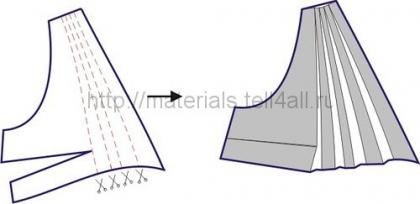 modelirovanie-platya-2_14