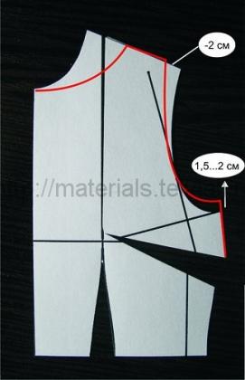 modelirovanie-platya-2_2