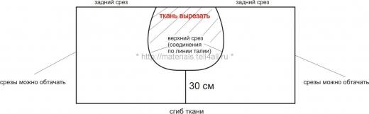 modelirovanie-platya-3_12