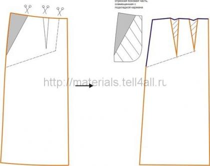 modelirovanie-platya-3_7