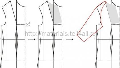 modelirovanie-platya-reglan-1