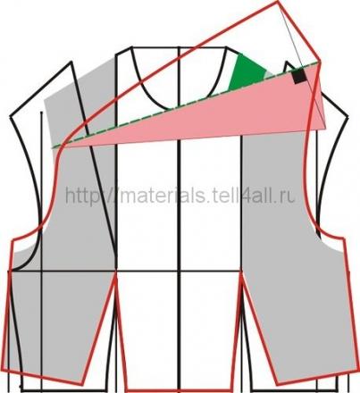 modelirovanie-vechernee-plate-4