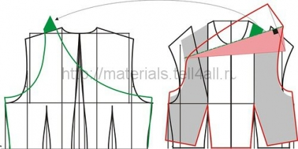 modelirovanie-vechernee-plate-6