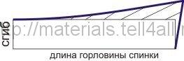 vykrojka-bluzki-2