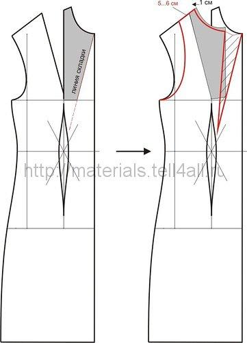 Платье складки по линии горловины