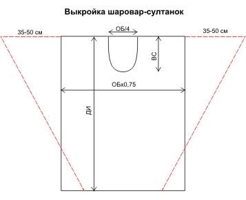 vykrojka-sharovarov