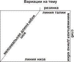 yubka-v-vestvudskom-stile-vykrojka-2