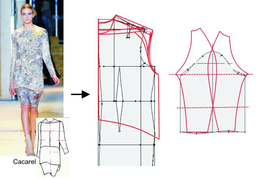 Конструкции одежда моделирование одежды