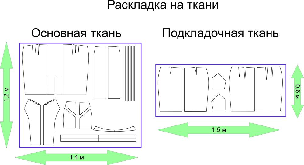 сложная модель юбки