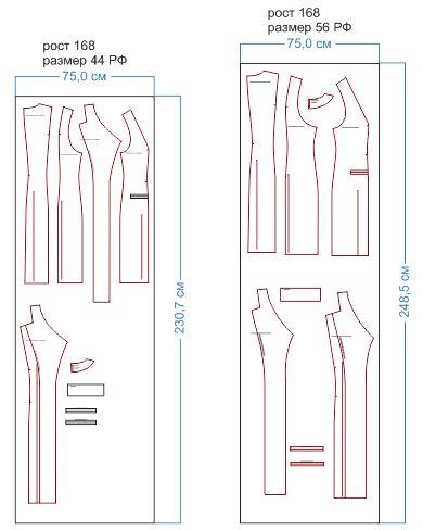 расход ткани