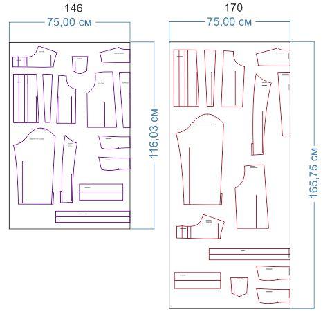 расход ткани 2