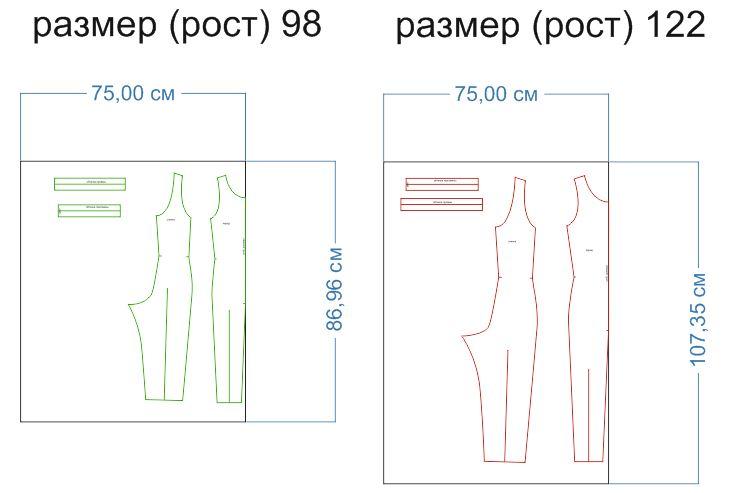 расход ткани 98-122