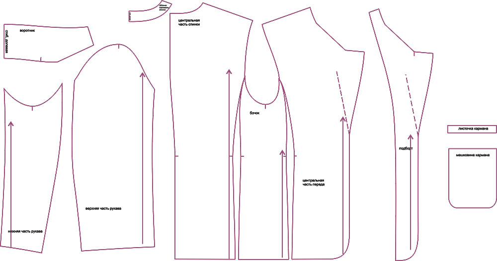 Как сшить пиджак для мальчика 89